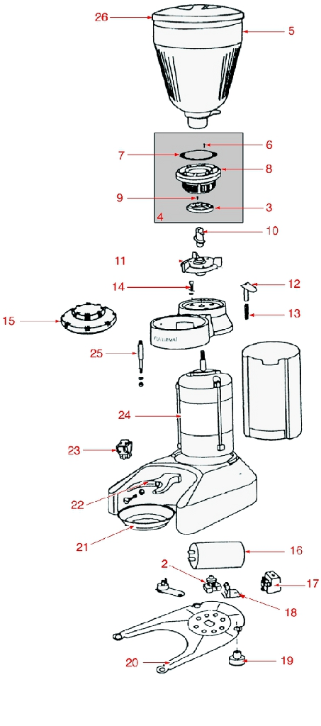 Coffee Grinder Parts ~ Futurmat